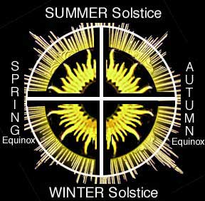 cross_zodiac_solstice